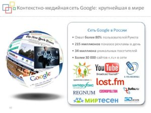 Настраиваем рекламную кампанию перед 8 марта и 23 февраля1