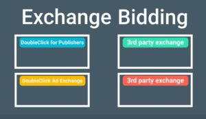 Exchange Bidding