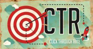 CTR рекламного объявления на мобильных устройствах